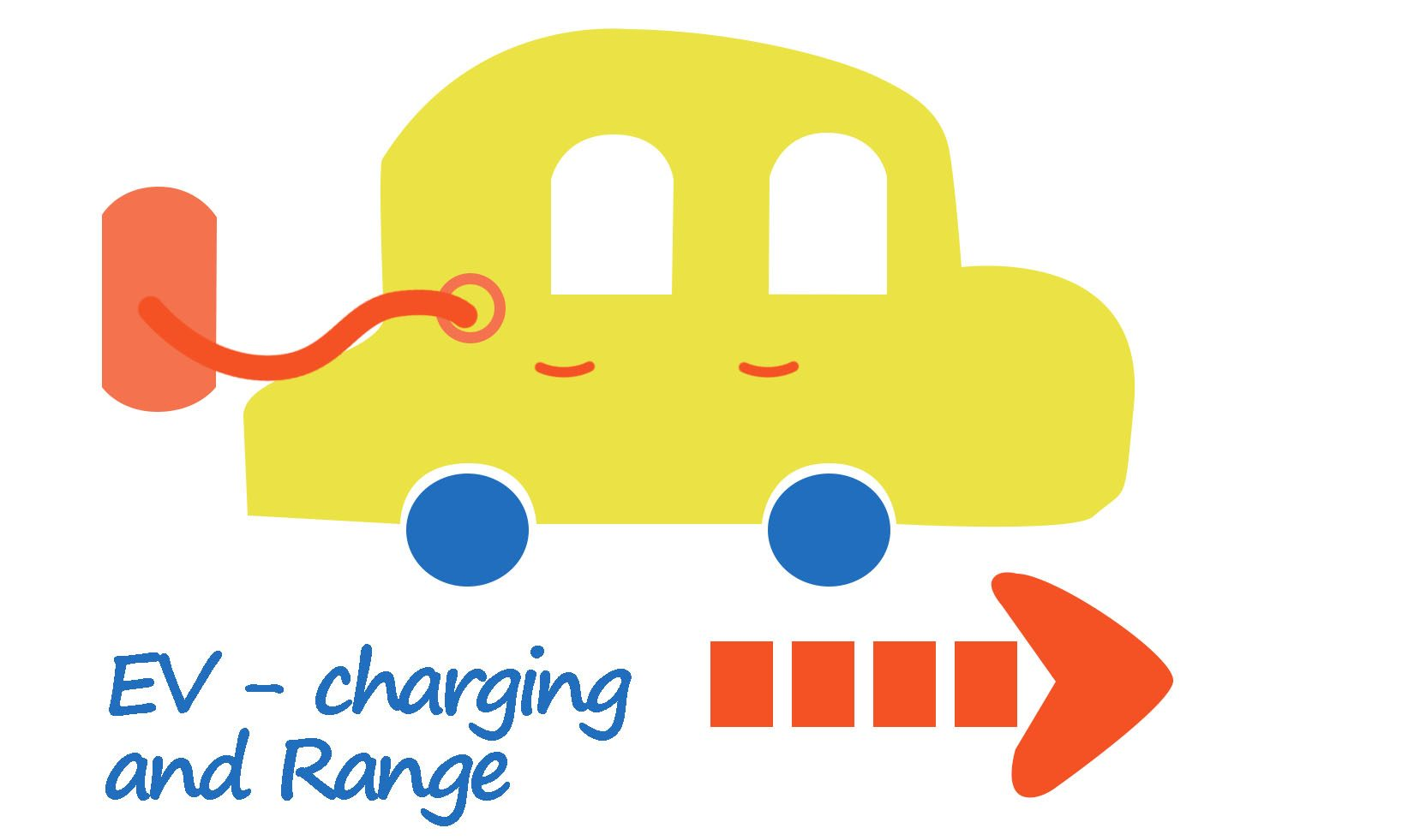 Electric Vehicle Charging and Range